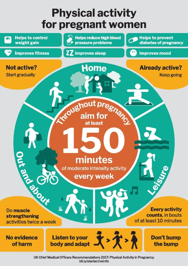 Infographic Physical activity for pregnant women PDF-page-001